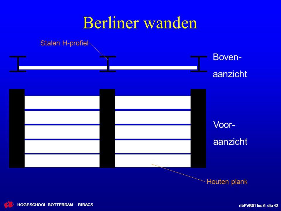 ribFVB01 les 6 dia 43 HOGESCHOOL ROTTERDAM - RIBACS Berliner wanden Boven- aanzicht Voor- aanzicht Houten plank Stalen H-profiel