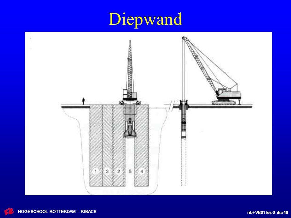 ribFVB01 les 6 dia 48 HOGESCHOOL ROTTERDAM - RIBACS Diepwand
