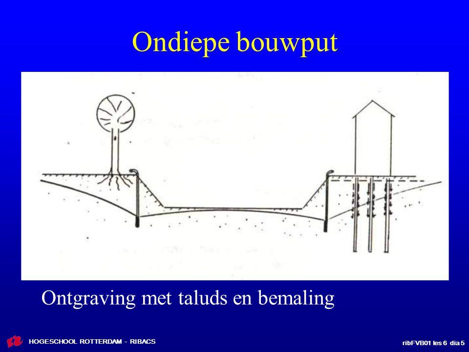 ribFVB01 les 6 dia 36 HOGESCHOOL ROTTERDAM - RIBACS Wanden-dak methode Aanbrengen wanden vanaf maaiveld