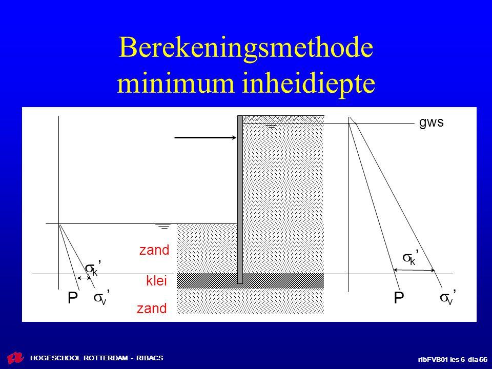 ribFVB01 les 6 dia 56 HOGESCHOOL ROTTERDAM - RIBACS Berekeningsmethode minimum inheidiepte gws P v'v' k'k' P v'v' zand k'k' klei zand