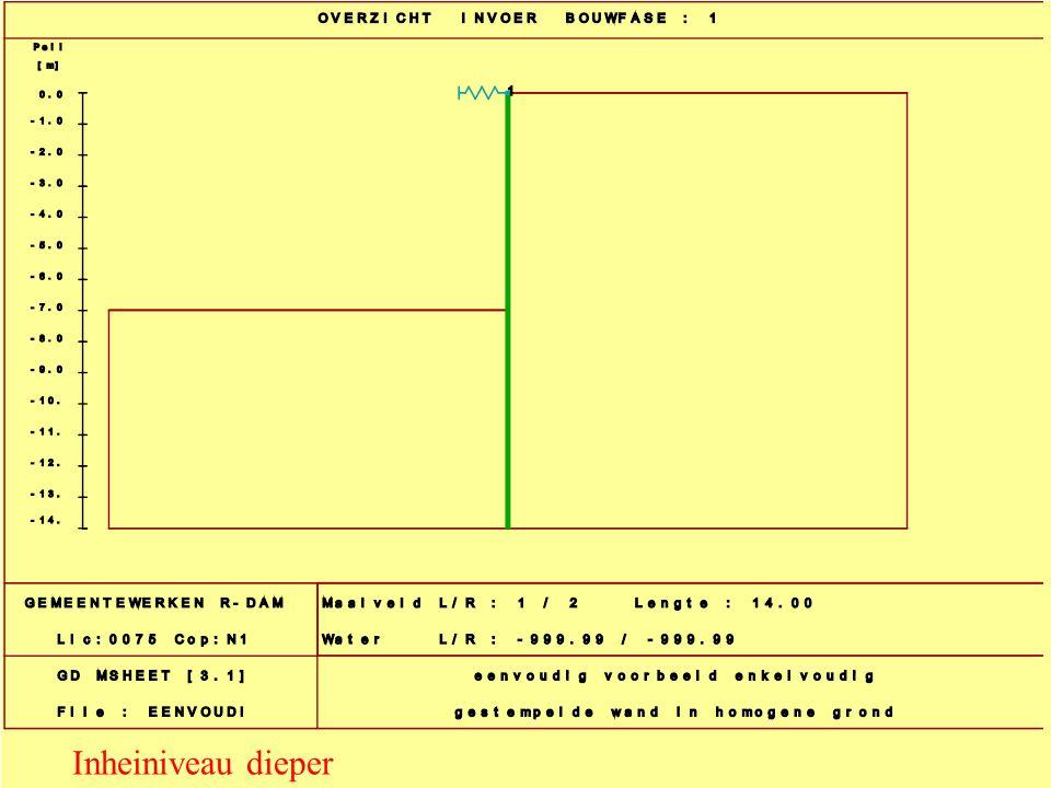 ribFVB01 les 6 dia 64 HOGESCHOOL ROTTERDAM - RIBACS Inheiniveau dieper