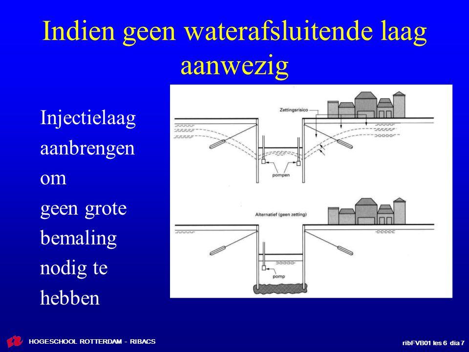 ribFVB01 les 6 dia 28 HOGESCHOOL ROTTERDAM - RIBACS gws = stijghoogte diepe zand = NAP zand  n = 20 klei  n = 16 NAP - 10 m NAP - 12 m Berekeningsvoorbeeld Op het grensvlak klei en zand geldt:  water = 120 kPa  water < gewicht grond + gewicht beton 120 d > 3,7 m echter nog geen veiligheid.