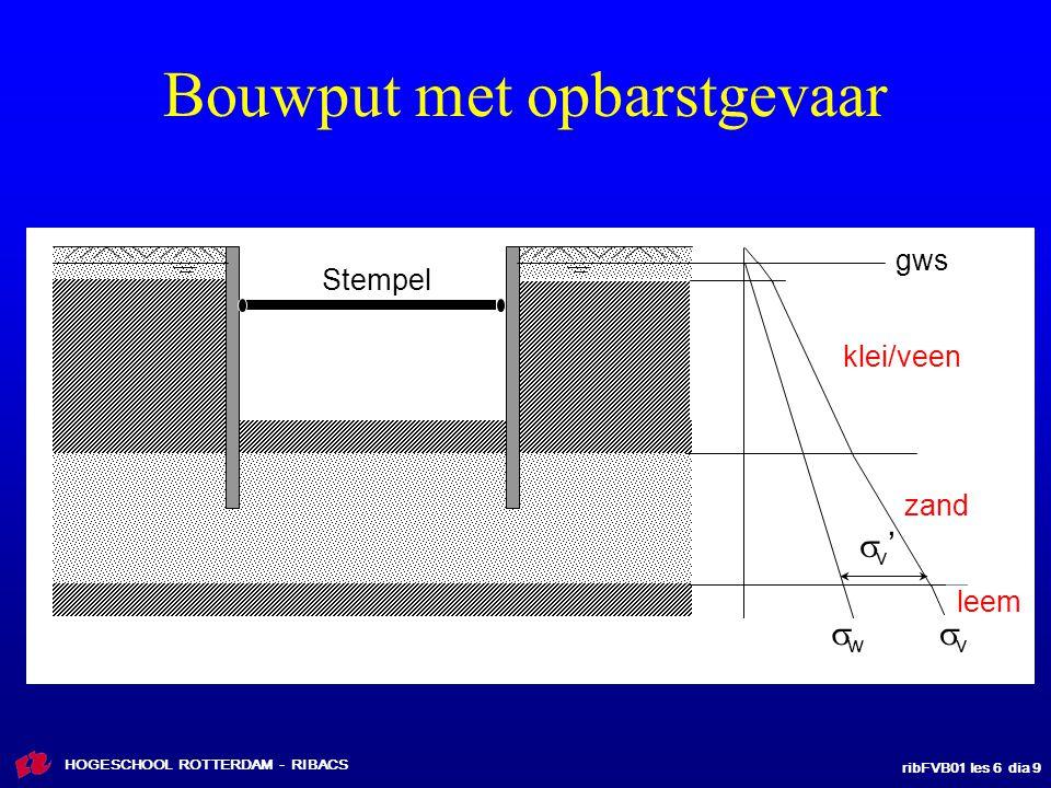 ribFVB01 les 6 dia 30 HOGESCHOOL ROTTERDAM - RIBACS Berekeningsvoorbeeld Gebruikelijk is een overall-veiligheid 1,1 tegen opbarsten: Op het grensvlak klei en zand geldt:  water = 120 kPa 1,1*  water = gewicht grond + gewicht beton 1,1* 120 =  n,klei *2 +  beton * d => d = 4,2 m inclusief veiligheid!