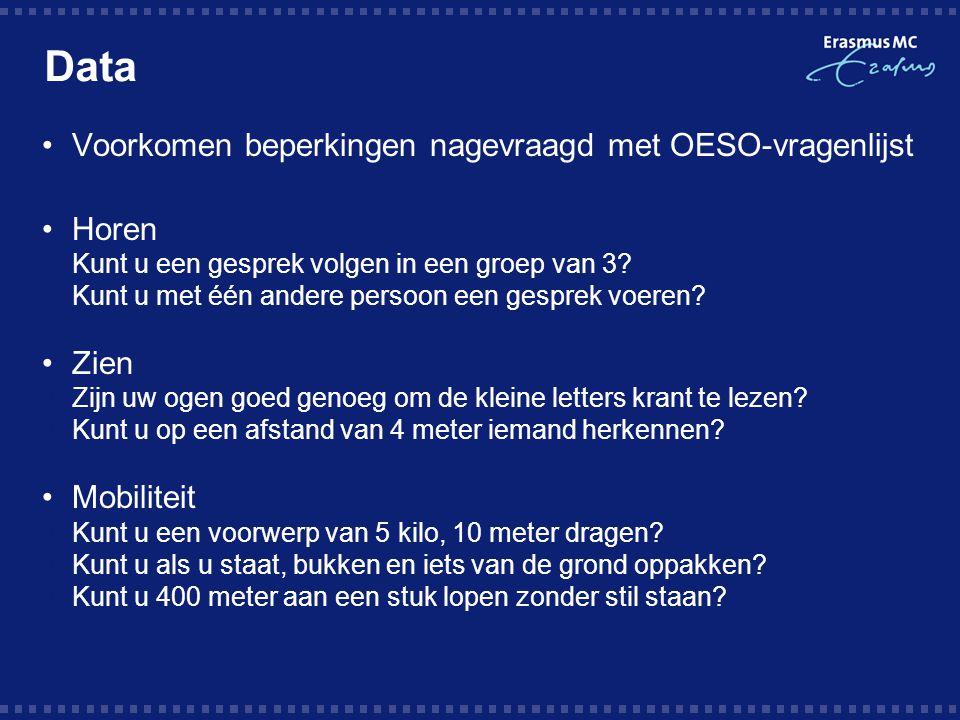 Data Voorkomen beperkingen nagevraagd met OESO-vragenlijst Horen  Kunt u een gesprek volgen in een groep van 3?  Kunt u met één andere persoon een g