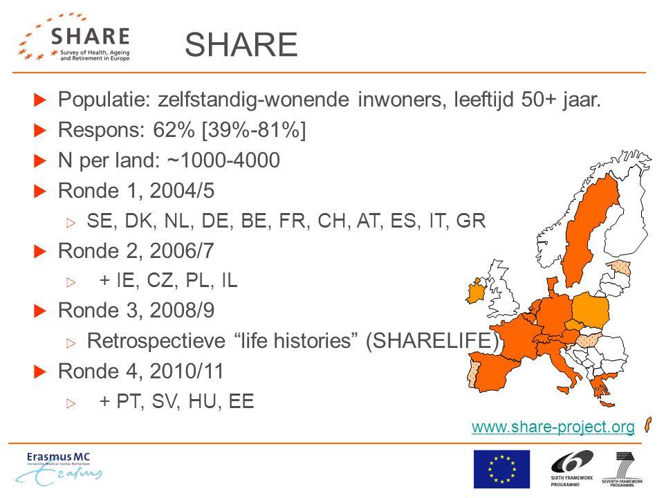 SHARE  Populatie: zelfstandig-wonende inwoners, leeftijd 50+ jaar.