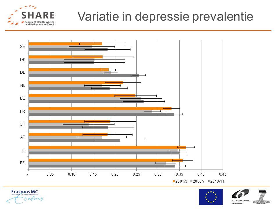 Variatie in depressie prevalentie