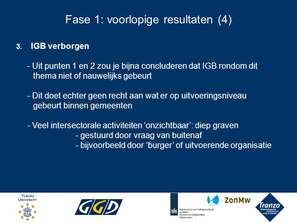 Fase 1: voorlopige resultaten (4) 3. IGB verborgen - Uit punten 1 en 2 zou je bijna concluderen dat IGB rondom dit thema niet of nauwelijks gebeurt -