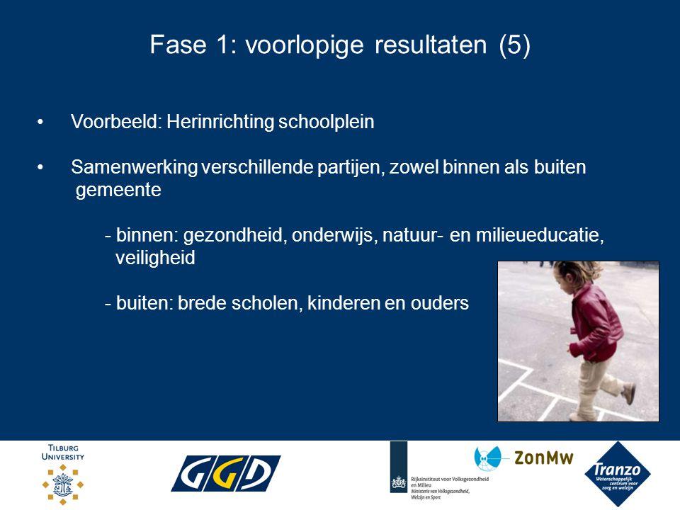 Fase 1: voorlopige resultaten (5) Voorbeeld: Herinrichting schoolplein Samenwerking verschillende partijen, zowel binnen als buiten gemeente - binnen: