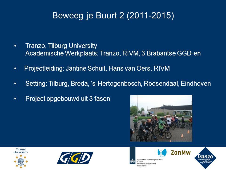 Beweeg je Buurt 2 (2011-2015) Tranzo, Tilburg University Academische Werkplaats: Tranzo, RIVM, 3 Brabantse GGD-en Projectleiding: Jantine Schuit, Hans