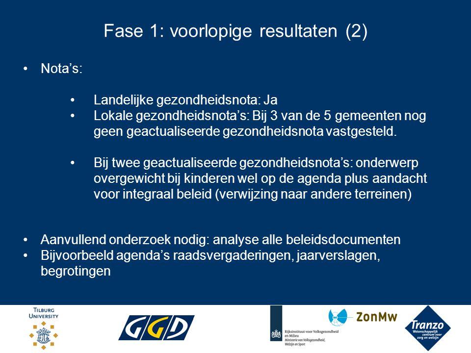Fase 1: voorlopige resultaten (2) Nota's: Landelijke gezondheidsnota: Ja Lokale gezondheidsnota's: Bij 3 van de 5 gemeenten nog geen geactualiseerde g