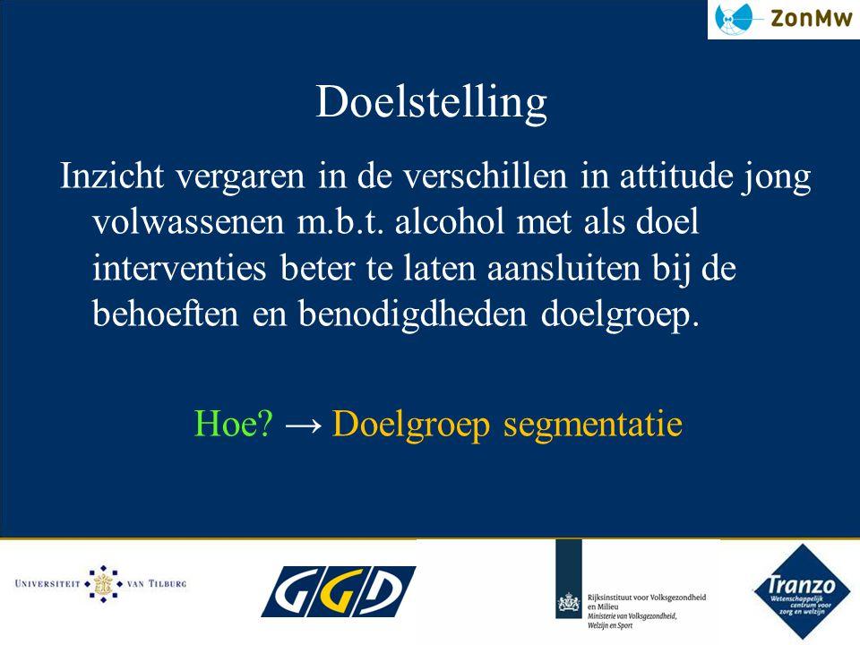 Doelstelling Inzicht vergaren in de verschillen in attitude jong volwassenen m.b.t. alcohol met als doel interventies beter te laten aansluiten bij de