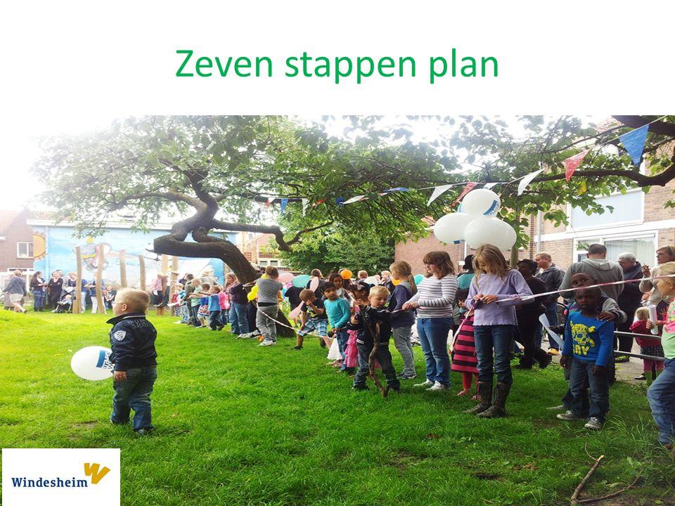 Zeven stappen plan