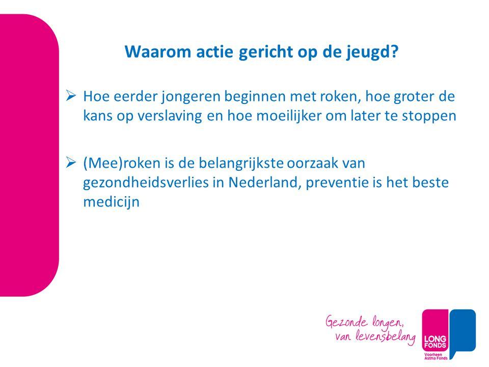  Hoe eerder jongeren beginnen met roken, hoe groter de kans op verslaving en hoe moeilijker om later te stoppen  (Mee)roken is de belangrijkste oorzaak van gezondheidsverlies in Nederland, preventie is het beste medicijn Waarom actie gericht op de jeugd