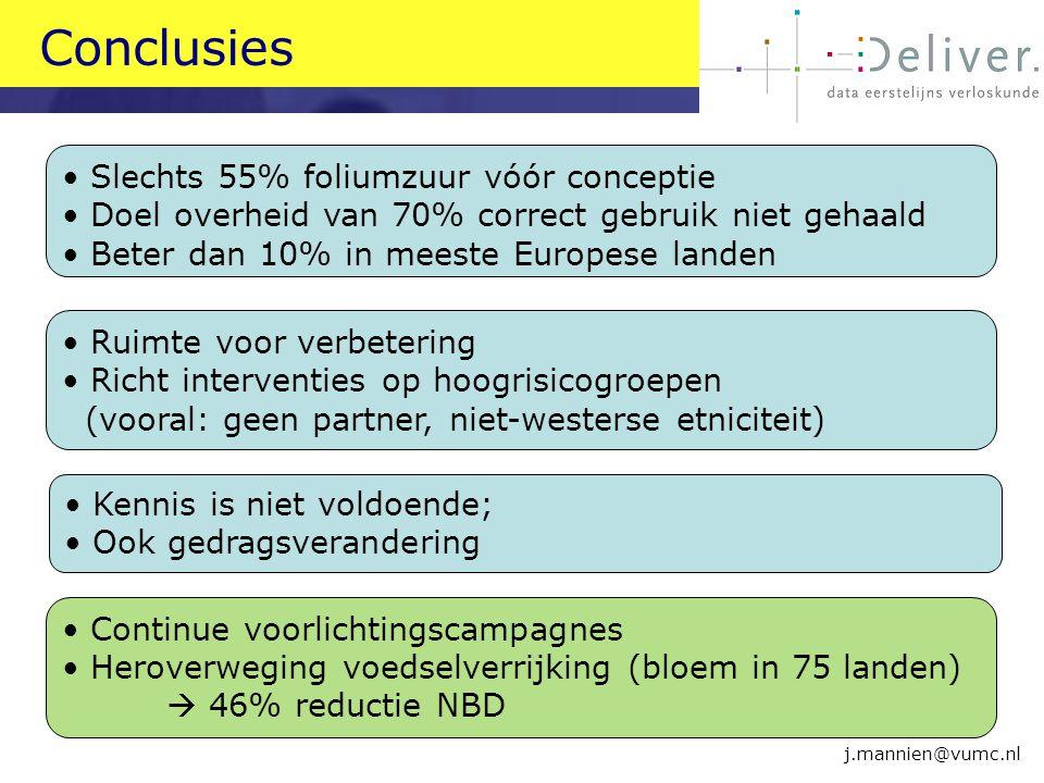 Conclusies Kennis is niet voldoende; Ook gedragsverandering Continue voorlichtingscampagnes Heroverweging voedselverrijking (bloem in 75 landen)  46%