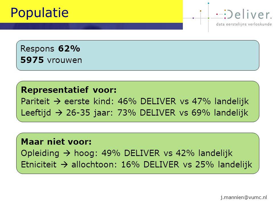 Populatie j.mannien@vumc.nl Representatief voor: Pariteit  eerste kind: 46% DELIVER vs 47% landelijk Leeftijd  26-35 jaar: 73% DELIVER vs 69% landel