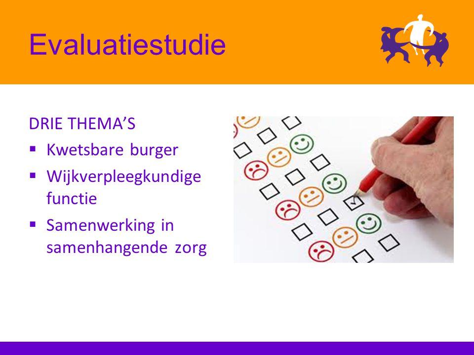 Evaluatiestudie DRIE THEMA'S  Kwetsbare burger  Wijkverpleegkundige functie  Samenwerking in samenhangende zorg
