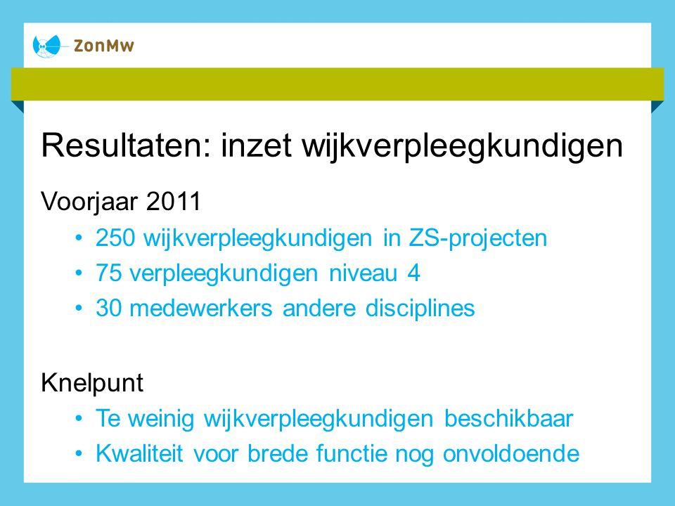 Resultaten: inzet wijkverpleegkundigen Voorjaar 2011 250 wijkverpleegkundigen in ZS-projecten 75 verpleegkundigen niveau 4 30 medewerkers andere disci