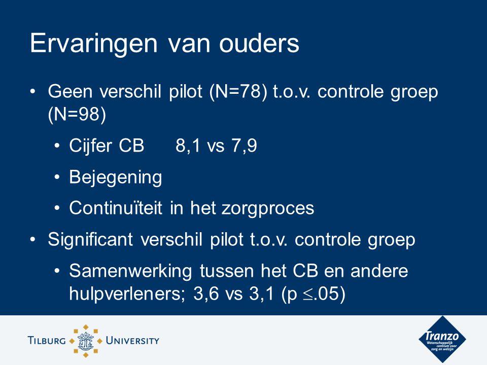 Geen verschil pilot (N=78) t.o.v. controle groep (N=98) Cijfer CB8,1 vs 7,9 Bejegening Continuïteit in het zorgproces Significant verschil pilot t.o.v