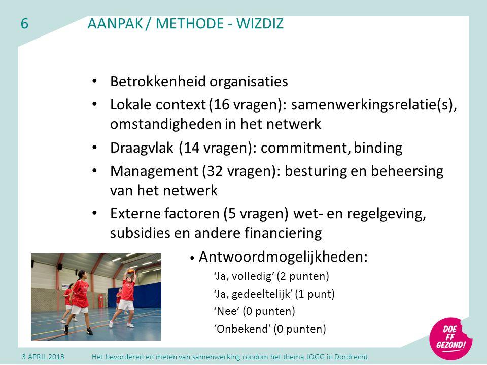 6AANPAK / METHODE - WIZDIZ Betrokkenheid organisaties Lokale context (16 vragen): samenwerkingsrelatie(s), omstandigheden in het netwerk Draagvlak (14 vragen): commitment, binding Management (32 vragen): besturing en beheersing van het netwerk Externe factoren (5 vragen) wet- en regelgeving, subsidies en andere financiering Antwoordmogelijkheden: 'Ja, volledig' (2 punten) 'Ja, gedeeltelijk' (1 punt) 'Nee' (0 punten) 'Onbekend' (0 punten) 3 APRIL 2013Het bevorderen en meten van samenwerking rondom het thema JOGG in Dordrecht