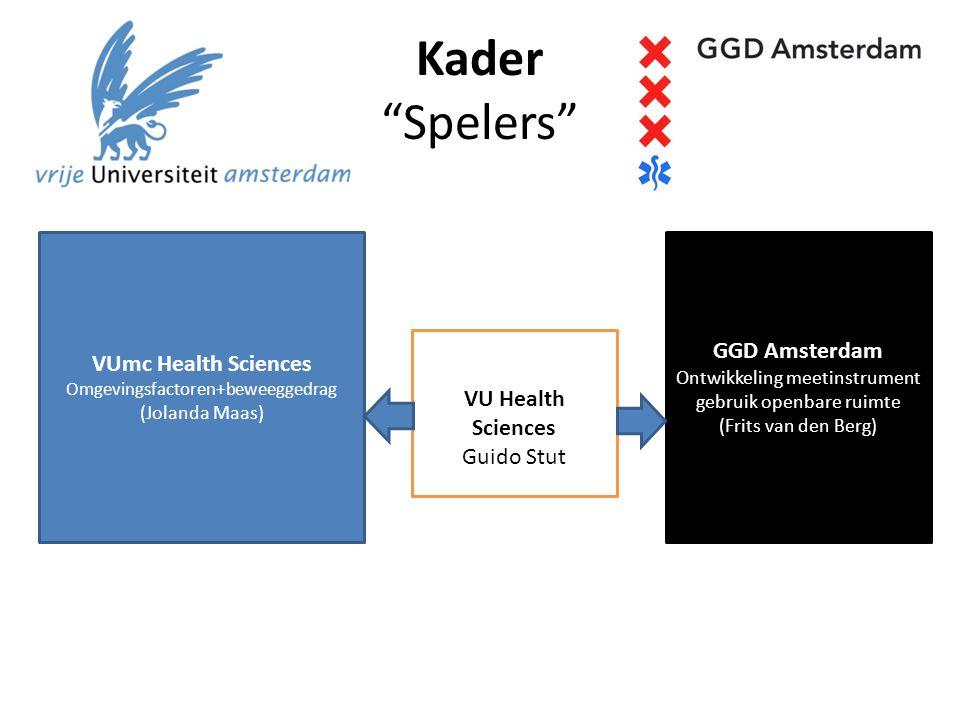 "Kader ""Spelers"" VUmc Health Sciences Omgevingsfactoren+beweeggedrag (Jolanda Maas) GGD Amsterdam Ontwikkeling meetinstrument gebruik openbare ruimte ("