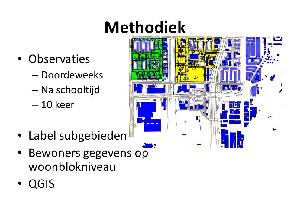 Methodiek Observaties – Doordeweeks – Na schooltijd – 10 keer Label subgebieden Bewoners gegevens op woonblokniveau QGIS