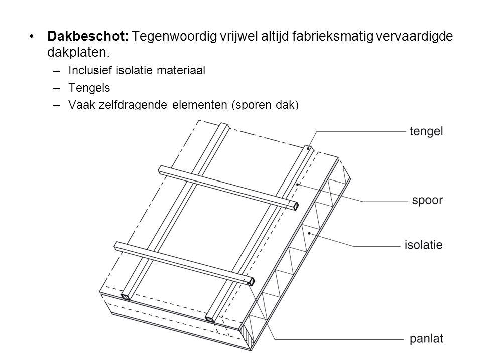Dakbeschot: Tegenwoordig vrijwel altijd fabrieksmatig vervaardigde dakplaten. –Inclusief isolatie materiaal –Tengels –Vaak zelfdragende elementen (spo