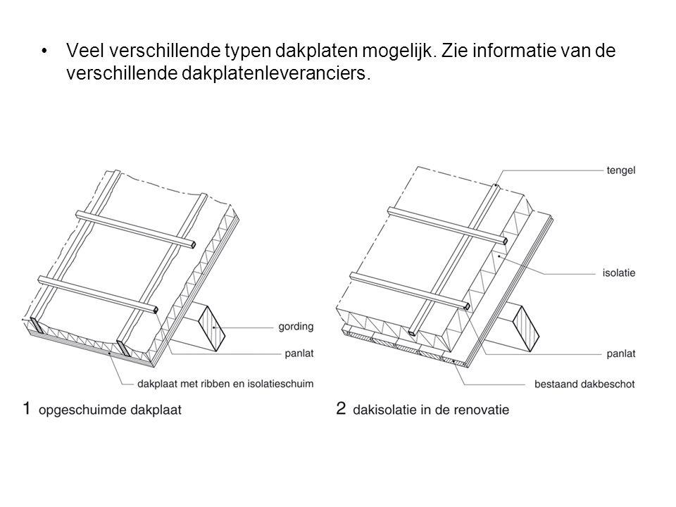 Veel verschillende typen dakplaten mogelijk. Zie informatie van de verschillende dakplatenleveranciers.