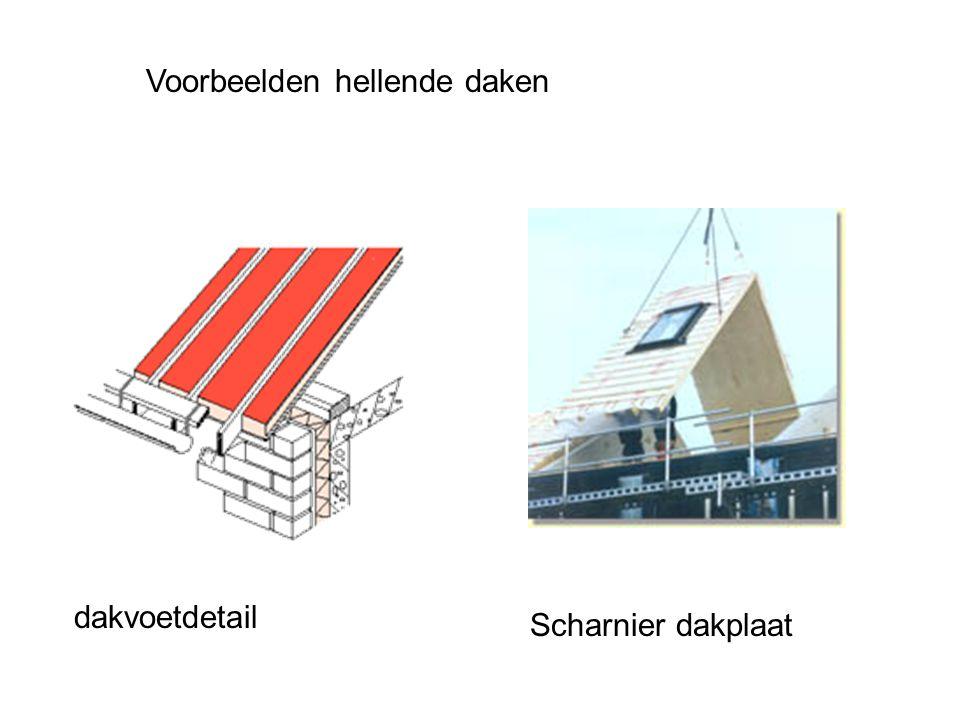 Voorbeelden hellende daken dakvoetdetail Scharnier dakplaat