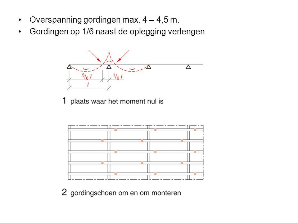 Overspanning gordingen max. 4 – 4,5 m. Gordingen op 1/6 naast de oplegging verlengen