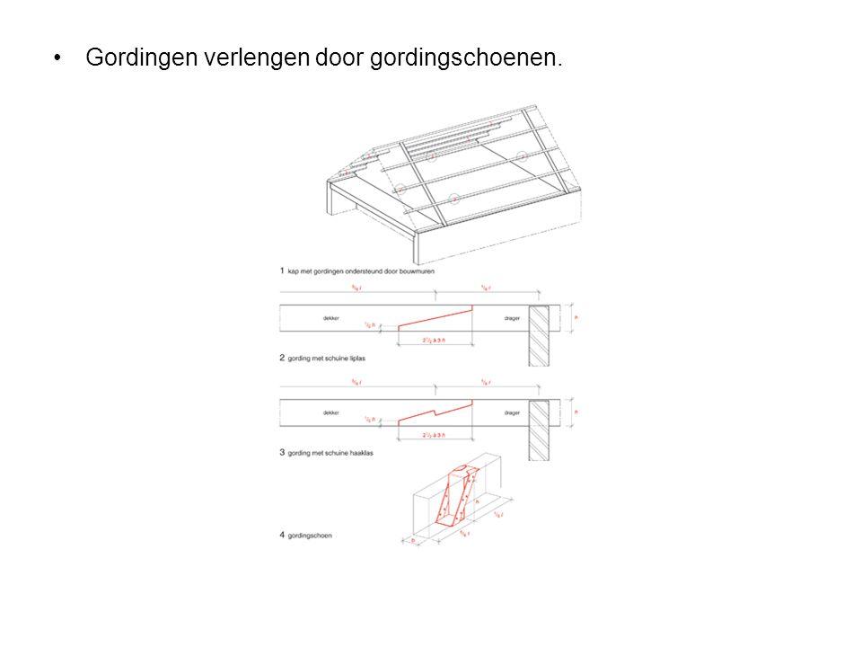 Voorbeelden hellende daken Panlatten en tengelsEnkele dakplaat