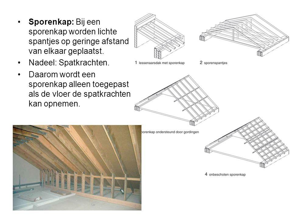 Werkende lengte wordt ook wel de latafstand genoemd +1% -1% Maatvoering van dakpannen