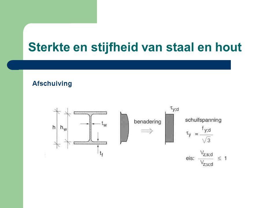 Sterkte en stijfheid van staal en hout Afschuiving