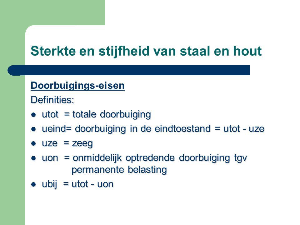Sterkte en stijfheid van staal en hout Doorbuigings-eisenDefinities: utot = totale doorbuiging utot = totale doorbuiging ueind= doorbuiging in de eind