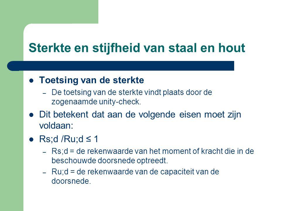 Sterkte en stijfheid van staal en hout Doorbuiging met een geconcentreerde belasting U tot = (F * L 3 ) / (48 * EI)