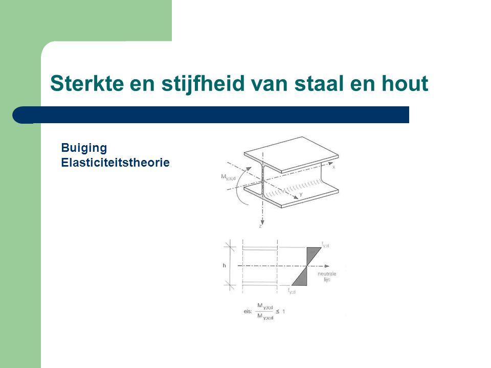 Sterkte en stijfheid van staal en hout Buiging Elasticiteitstheorie