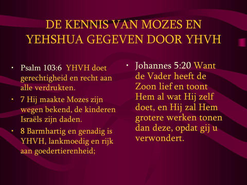 DE KENNIS VAN MOZES EN YEHSHUA GEGEVEN DOOR YHVH Psalm 103:6 YHVH doet gerechtigheid en recht aan alle verdrukten.