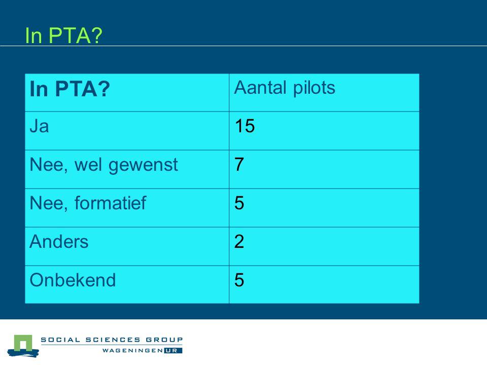In PTA Aantal pilots Ja15 Nee, wel gewenst7 Nee, formatief5 Anders2 Onbekend5