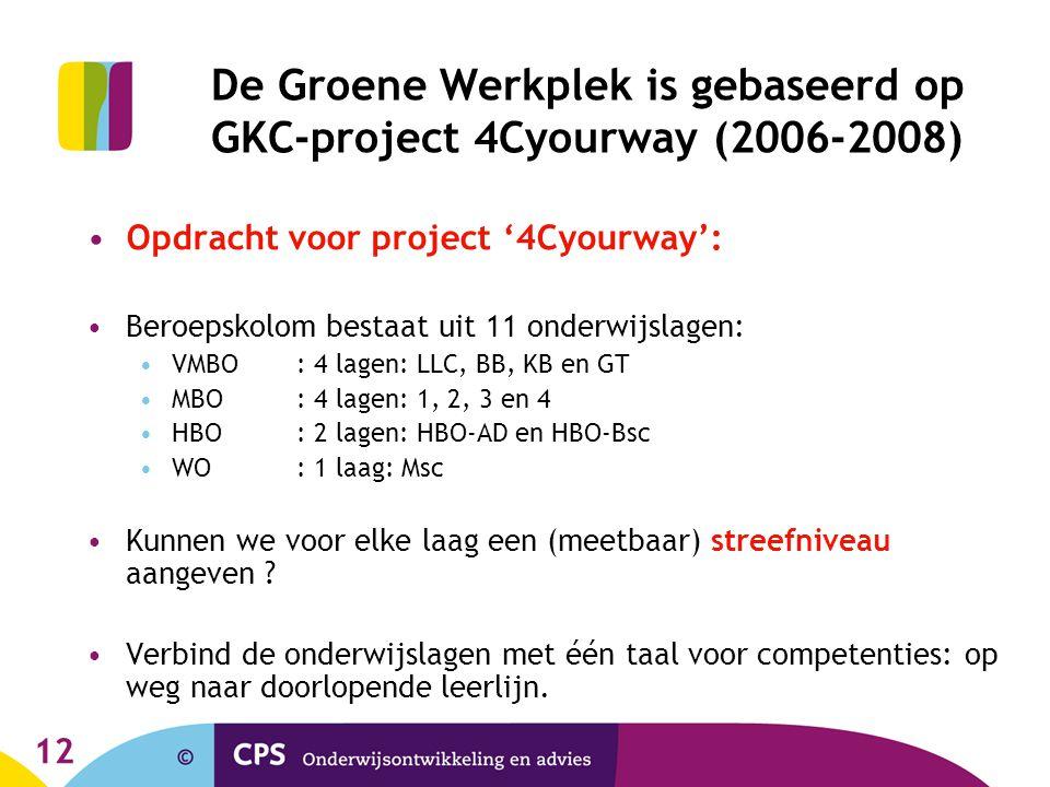 12 De Groene Werkplek is gebaseerd op GKC-project 4Cyourway (2006-2008) Opdracht voor project '4Cyourway': Beroepskolom bestaat uit 11 onderwijslagen: VMBO: 4 lagen: LLC, BB, KB en GT MBO: 4 lagen: 1, 2, 3 en 4 HBO: 2 lagen: HBO-AD en HBO-Bsc WO: 1 laag: Msc Kunnen we voor elke laag een (meetbaar) streefniveau aangeven .
