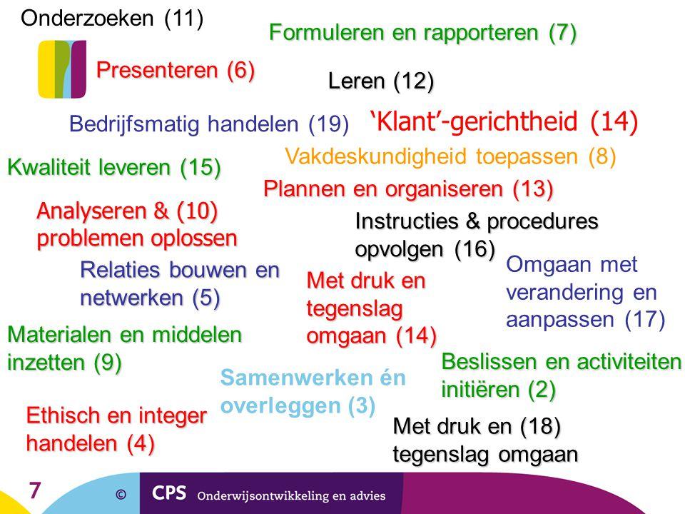 7 Met druk en tegenslag omgaan (14) Instructies & procedures opvolgen (16) Kwaliteit leveren (15) Omgaan met verandering en aanpassen (17) Bedrijfsmatig handelen (19) Samenwerken én overleggen (3) Beslissen en activiteiten initiëren (2) Ethisch en integer handelen (4) Onderzoeken (11) Materialen en middelen inzetten (9) Relaties bouwen en netwerken (5) Presenteren (6) Formuleren en rapporteren (7) Vakdeskundigheid toepassen (8) Leren (12) Plannen en organiseren (13) 'Klant'-gerichtheid (14) Analyseren & (10) problemen oplossen Met druk en (18) tegenslag omgaan