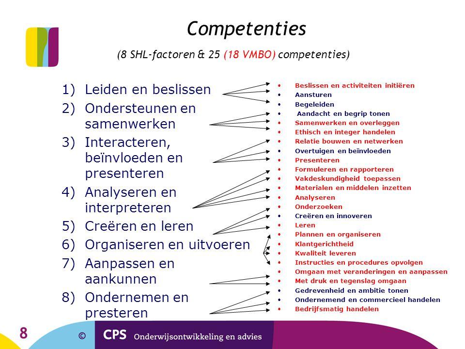 8 Competenties (8 SHL-factoren & 25 (18 VMBO) competenties) 1)Leiden en beslissen 2)Ondersteunen en samenwerken 3)Interacteren, beïnvloeden en presenteren 4)Analyseren en interpreteren 5)Creëren en leren 6)Organiseren en uitvoeren 7)Aanpassen en aankunnen 8)Ondernemen en presteren Beslissen en activiteiten initiëren Aansturen Begeleiden Aandacht en begrip tonen Samenwerken en overleggen Ethisch en integer handelen Relatie bouwen en netwerken Overtuigen en beïnvloeden Presenteren Formuleren en rapporteren Vakdeskundigheid toepassen Materialen en middelen inzetten Analyseren Onderzoeken Creëren en innoveren Leren Plannen en organiseren Klantgerichtheid Kwaliteit leveren Instructies en procedures opvolgen Omgaan met veranderingen en aanpassen Met druk en tegenslag omgaan Gedrevenheid en ambitie tonen Ondernemend en commercieel handelen Bedrijfsmatig handelen