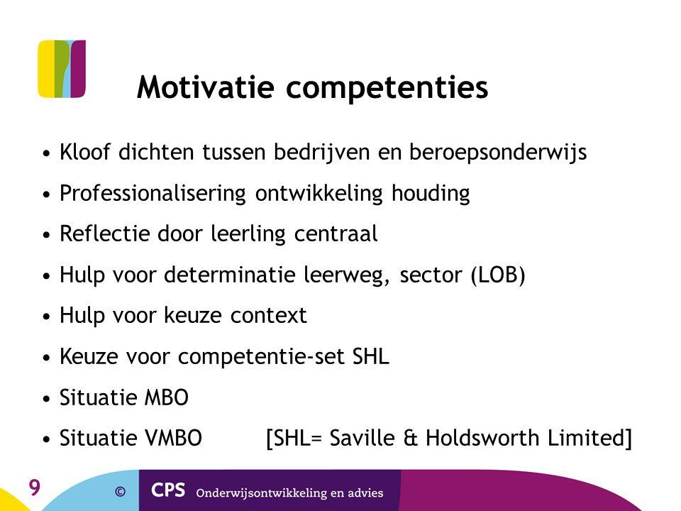 9 Motivatie competenties Kloof dichten tussen bedrijven en beroepsonderwijs Professionalisering ontwikkeling houding Reflectie door leerling centraal