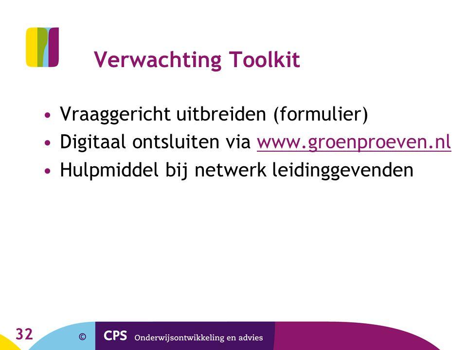 32 Verwachting Toolkit Vraaggericht uitbreiden (formulier) Digitaal ontsluiten via www.groenproeven.nlwww.groenproeven.nl Hulpmiddel bij netwerk leidi