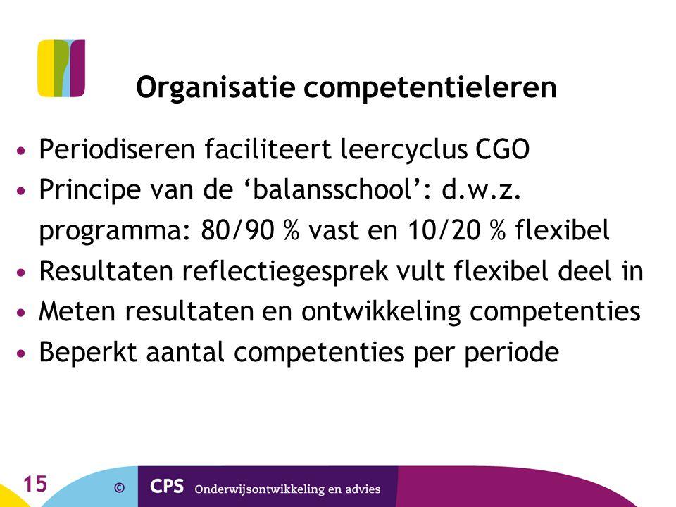 15 Organisatie competentieleren Periodiseren faciliteert leercyclus CGO Principe van de 'balansschool': d.w.z. programma: 80/90 % vast en 10/20 % flex