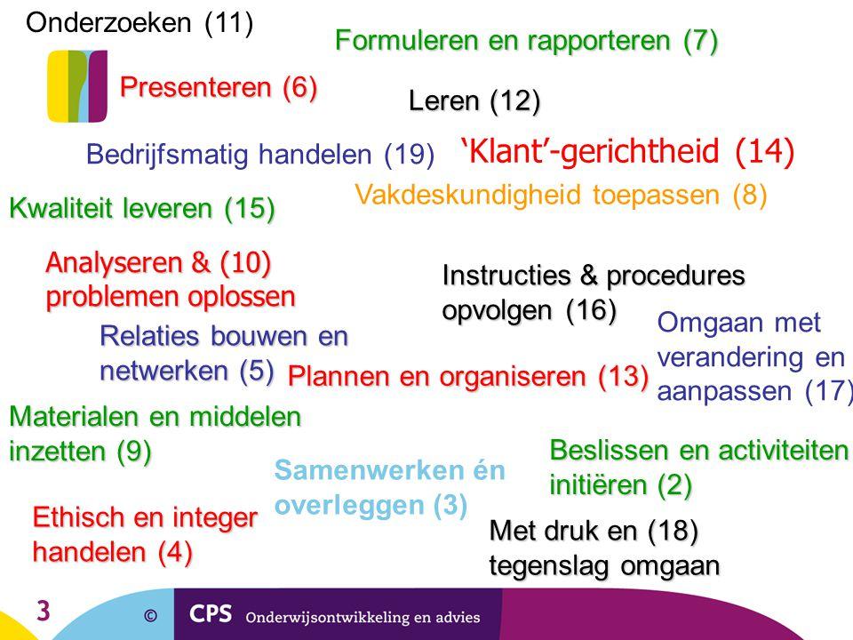 14 leercyclus Organisatie competentieleren op basis van leercyclus plannen met POP & PAP uitvoeren en verzamelenresultaten Bijstellen via reflectie-gesprek evalueren:metenbeoordelen leren van leerling centraal