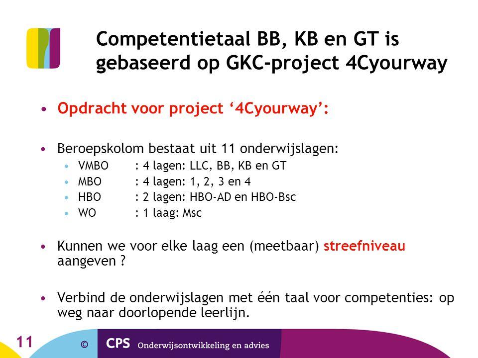 11 Competentietaal BB, KB en GT is gebaseerd op GKC-project 4Cyourway Opdracht voor project '4Cyourway': Beroepskolom bestaat uit 11 onderwijslagen: V