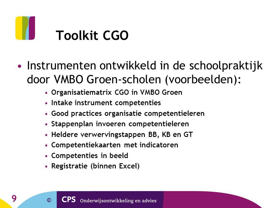 9 Toolkit CGO Instrumenten ontwikkeld in de schoolpraktijk door VMBO Groen-scholen (voorbeelden): Organisatiematrix CGO in VMBO Groen Intake instrumen