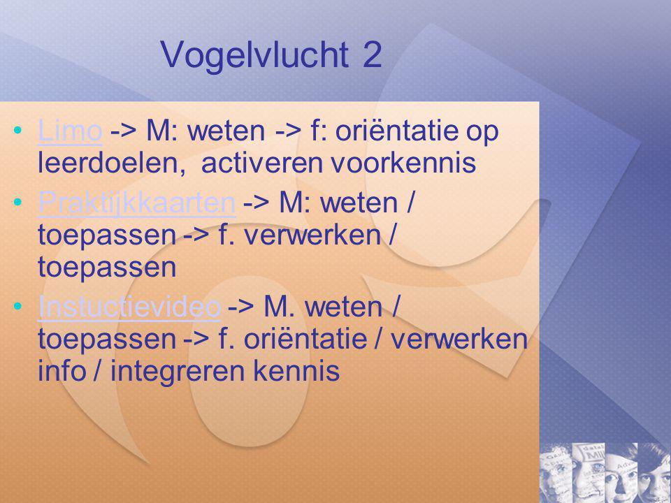 Vogelvlucht 2 Limo -> M: weten -> f: oriëntatie op leerdoelen, activeren voorkennisLimo Praktijkkaarten -> M: weten / toepassen -> f.