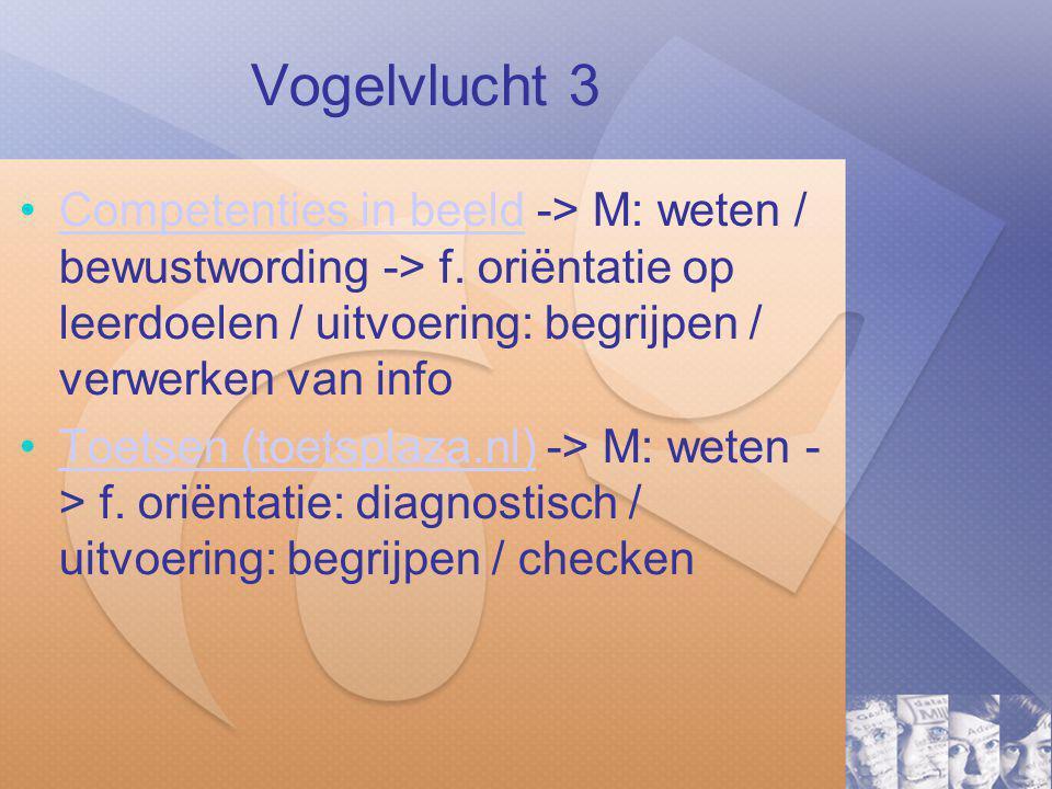 Vogelvlucht 3 Competenties in beeld -> M: weten / bewustwording -> f.