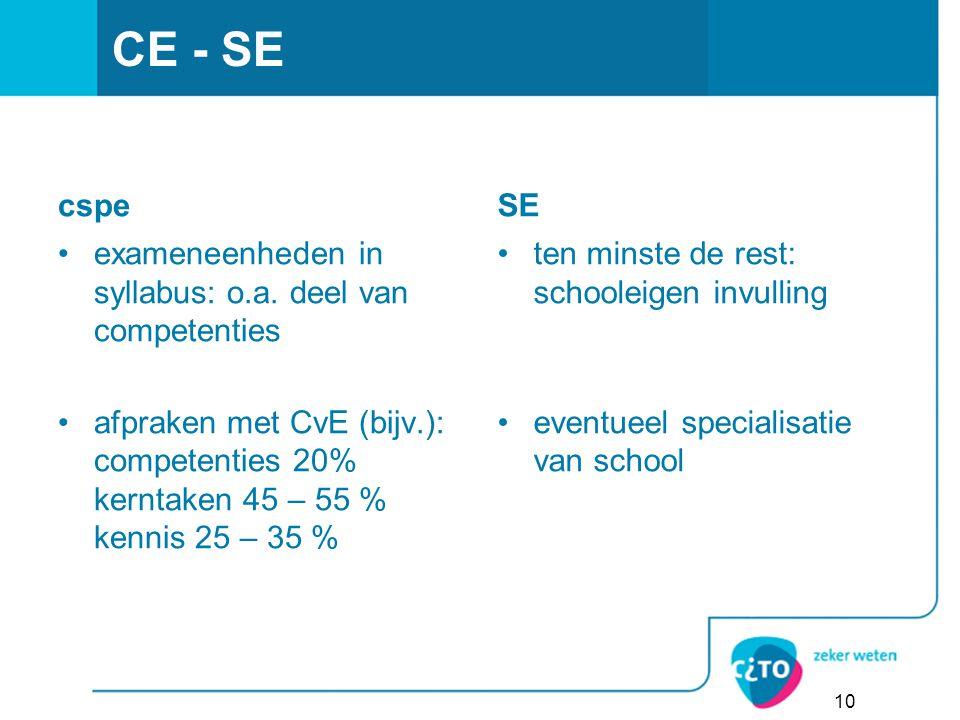 CE - SE cspe exameneenheden in syllabus: o.a. deel van competenties afpraken met CvE (bijv.): competenties 20% kerntaken 45 – 55 % kennis 25 – 35 % SE