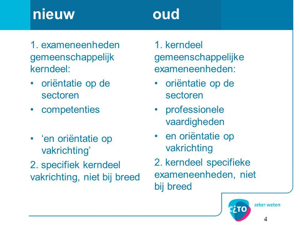 nieuwoud 1. exameneenheden gemeenschappelijk kerndeel: oriëntatie op de sectoren competenties 'en oriëntatie op vakrichting' 2. specifiek kerndeel vak